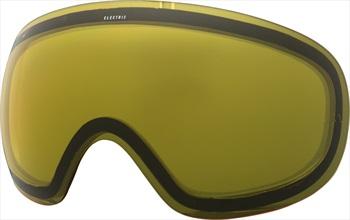 Electric EG3.5 Snowboard/Ski Goggle Spare Lens, Yellow Green