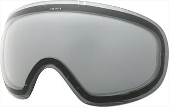 Electric EG3.5 Snowboard/Ski Goggle Spare Lens, Clear