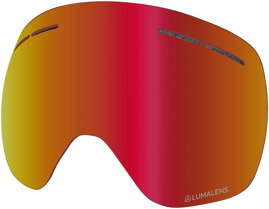 Dragon X1s Snowboard/Ski Goggle Spare Lens Lumalens Red Ion