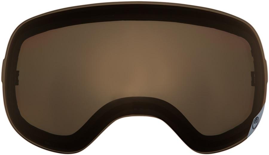 Dragon X1s Snowboard/Ski Goggle Spare Lens, One Size, Jet